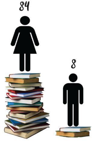 book stacks 2